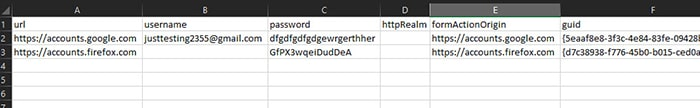 The CSV file with exported Firefox Passwords